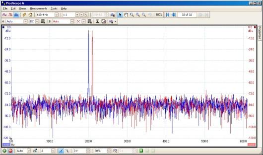 Monaural-200Sine-210Sine-Spectrum